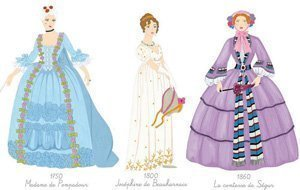 Dresses Through The Ages